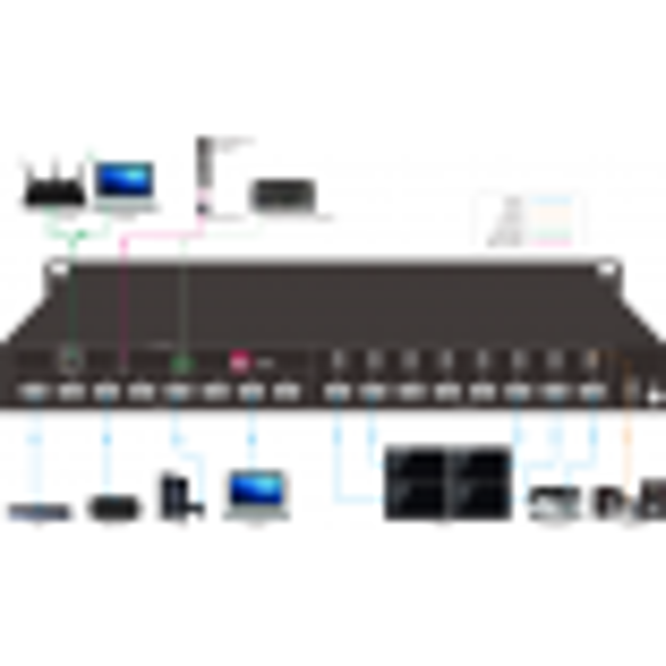 MAT.HDMI88A-4K Matrice 8x8 HDMI 4K HDCP 2.2 audio desembeddé TCPIP schema