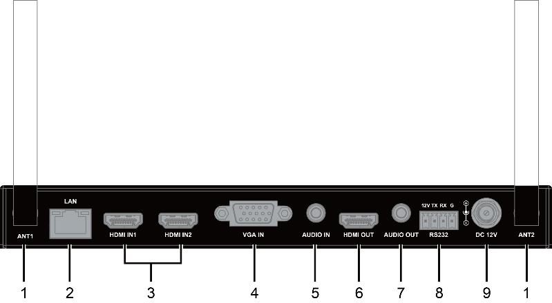 Schéma face arriere - ACS500-BYOD - Sélecteur HDMI2.0, HDCP2.2, 4x1