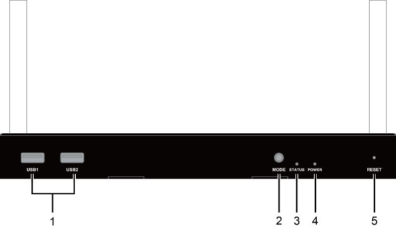 Schéma face avant - ACS500-BYOD - Sélecteur HDMI2.0, HDCP2.2, 4x1