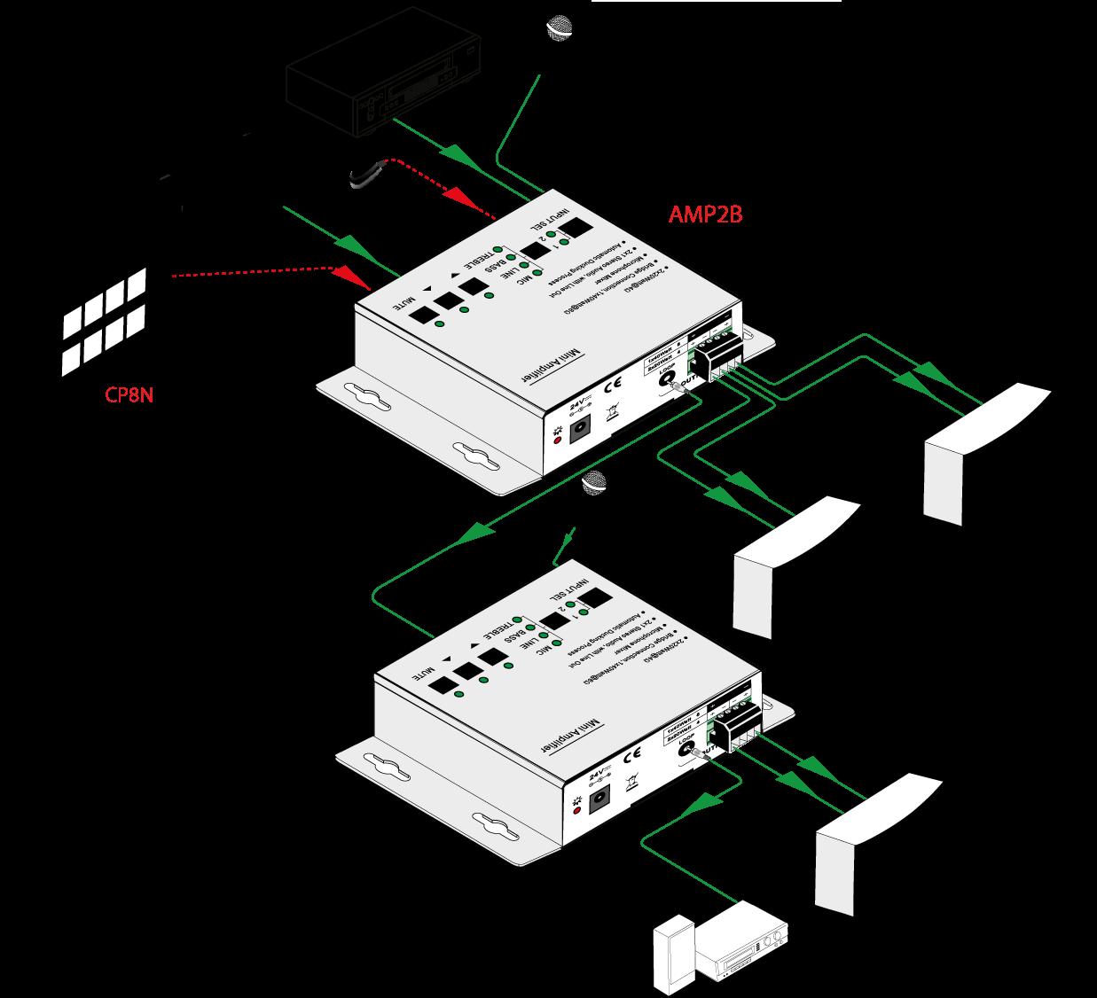 AMP2B | Amplificateur 2X20 W