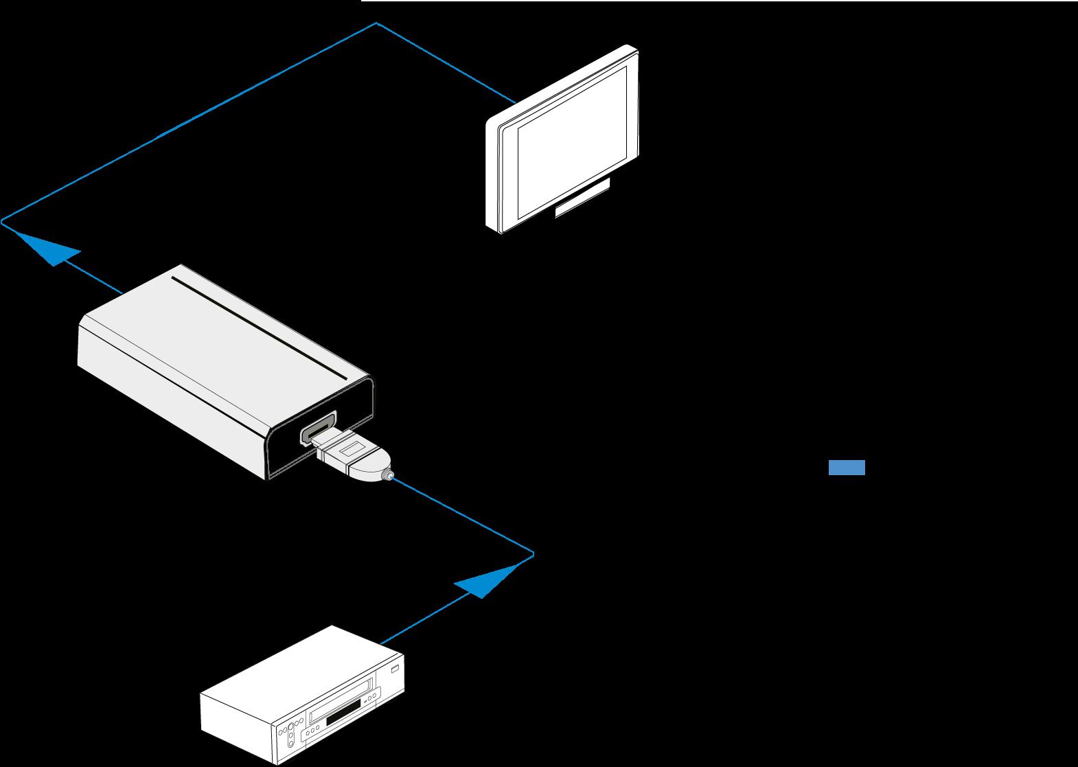 BOO.HDMI2-4K - Amplificateur HDMI2.0 20m
