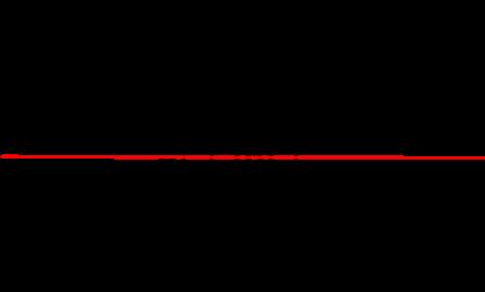 Cordon HDMI2.0 Cordons HDMI 2.0 CORHDMI2