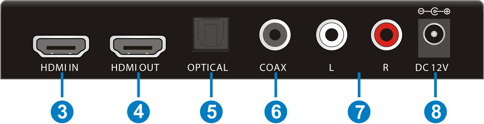 CVA3-Convertisseur-HDMI-RCA-&-Optique face arriere