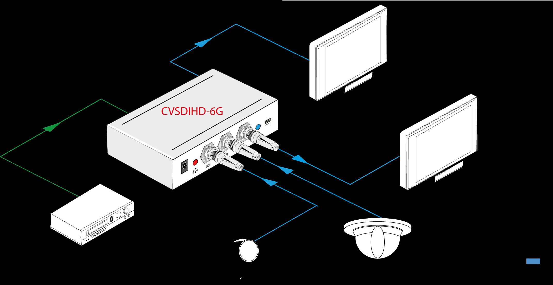 CVSDIHD-6G