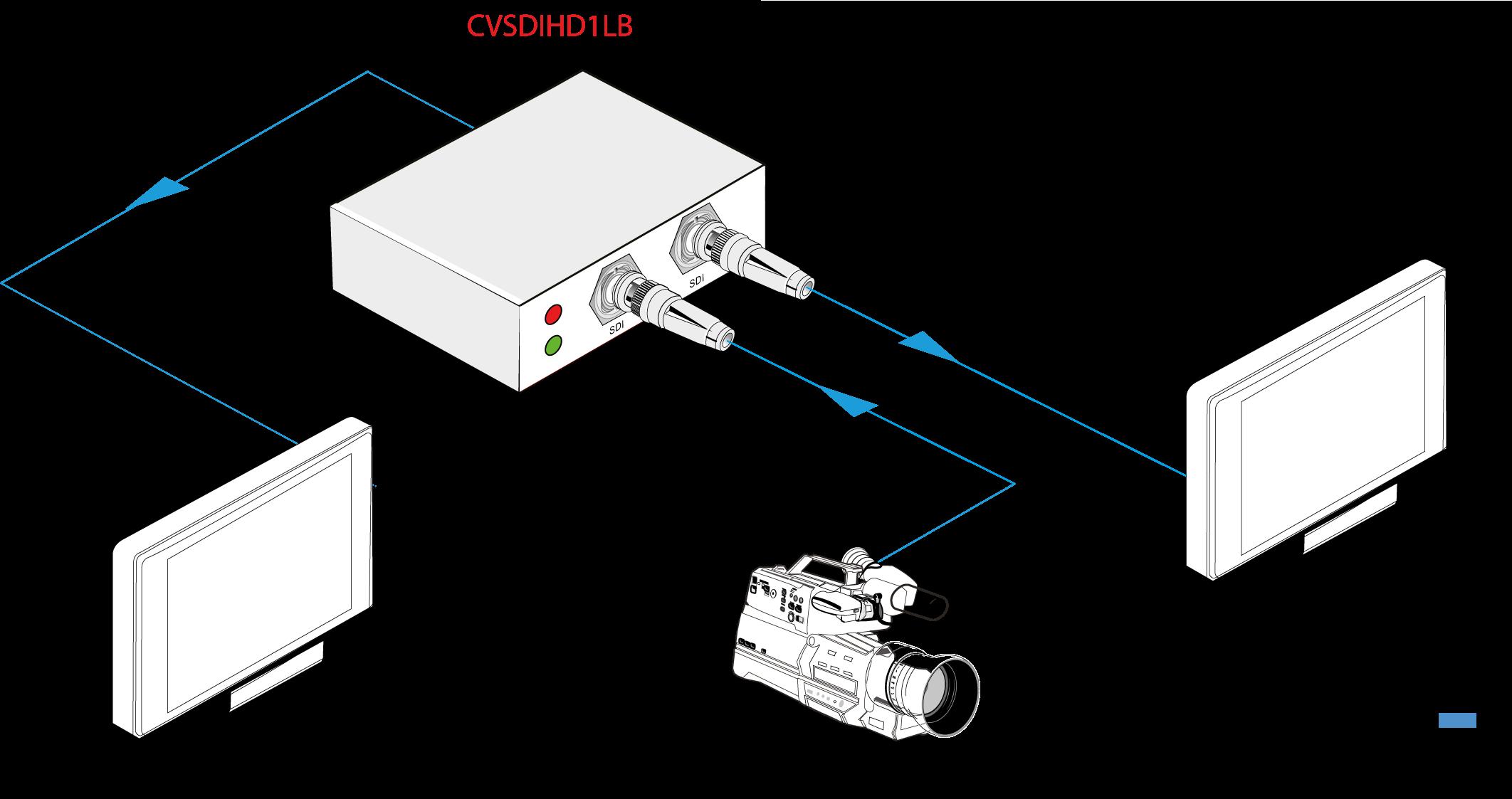 CVSDIHD1LB | Convertisseur 3G HD/SD/SDI vers 1 HDMI & 1 Loop SDI