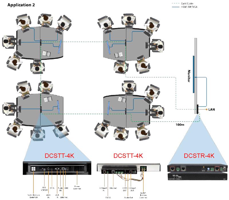 DCSTT-4K - Emetteur Daisy chain 4Kx2K@60Hz 4:4:4, 100 m, HDMI2.0 & HDCP2.2
