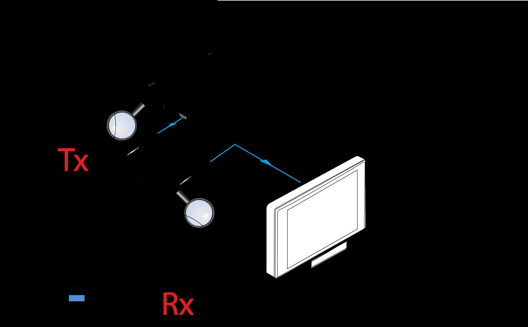 FO1HD-4K | Extendeur Fibre Optique 4K