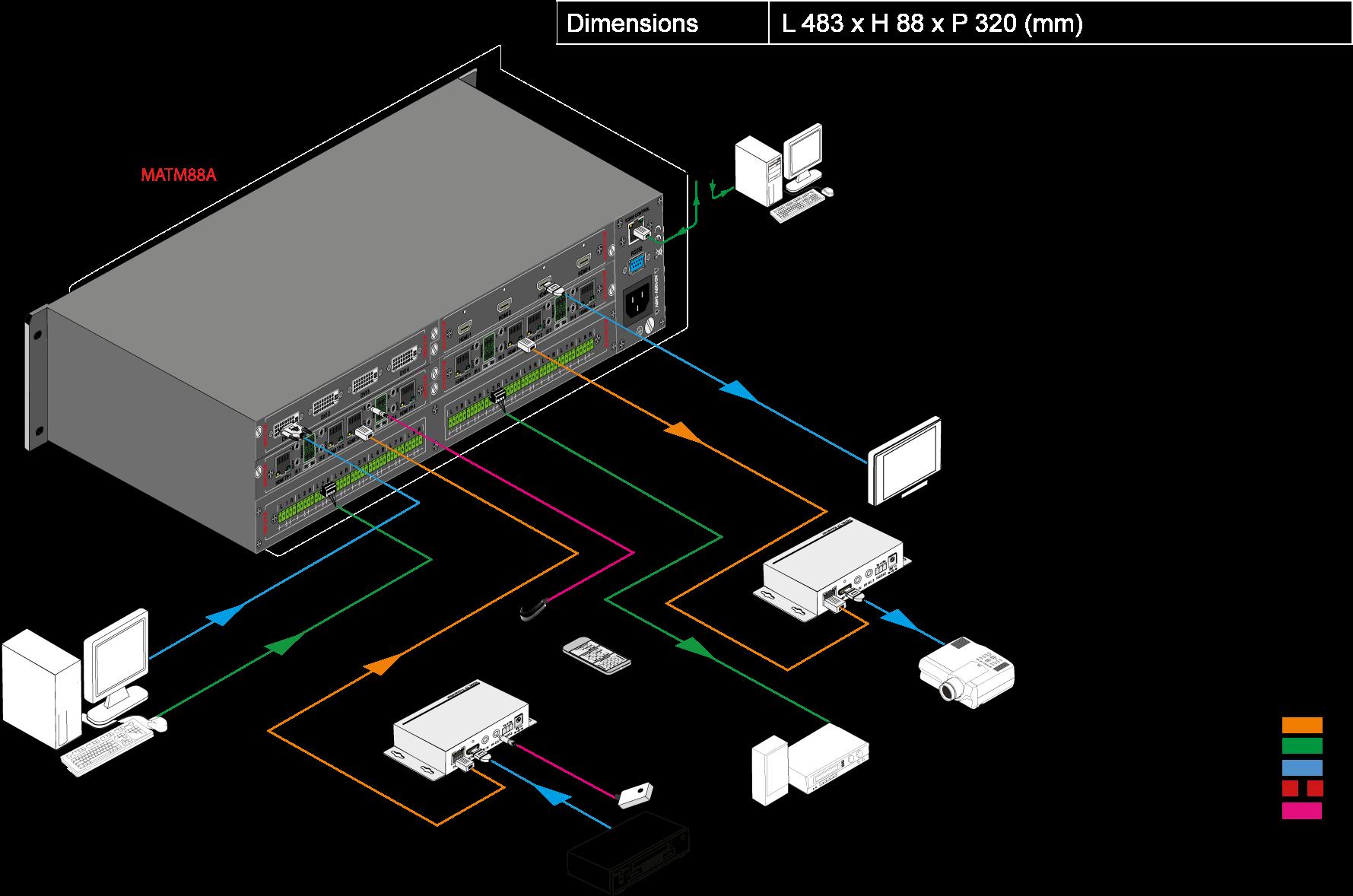 MATM88A | Matrice Modulaire 8x8 avec Audio