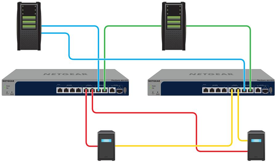 MS510TX Switch Multi-Gigabit 8-Port et 2 Ports 10G