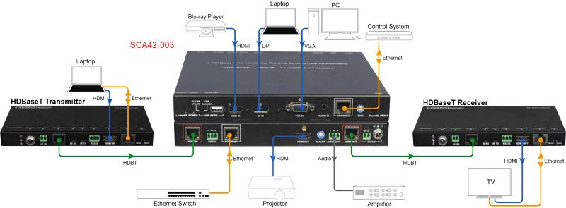 SCA42-003 - Scaler 4K@60Hz 4:4:4, 100m, HDMI2.0, PoE