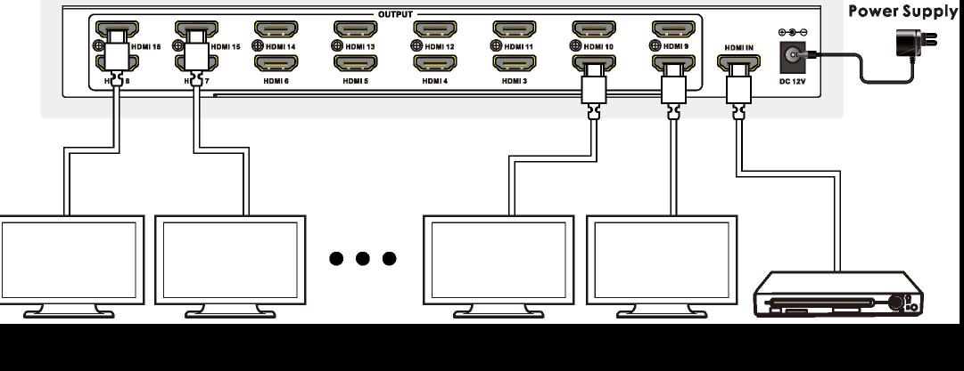 SP16-4K - Splitter HDMI 1X16