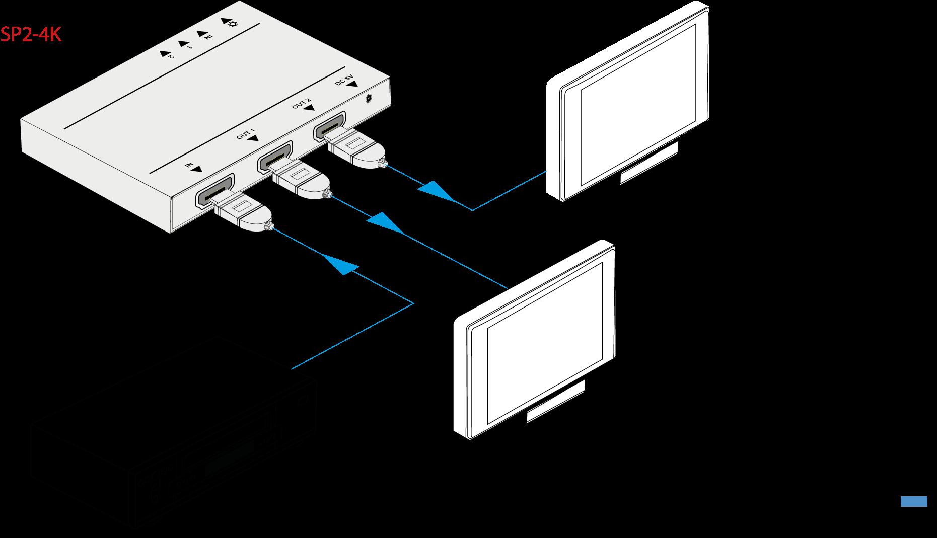 SP2-4K | Distributeur HDMI 1x2 extra plat