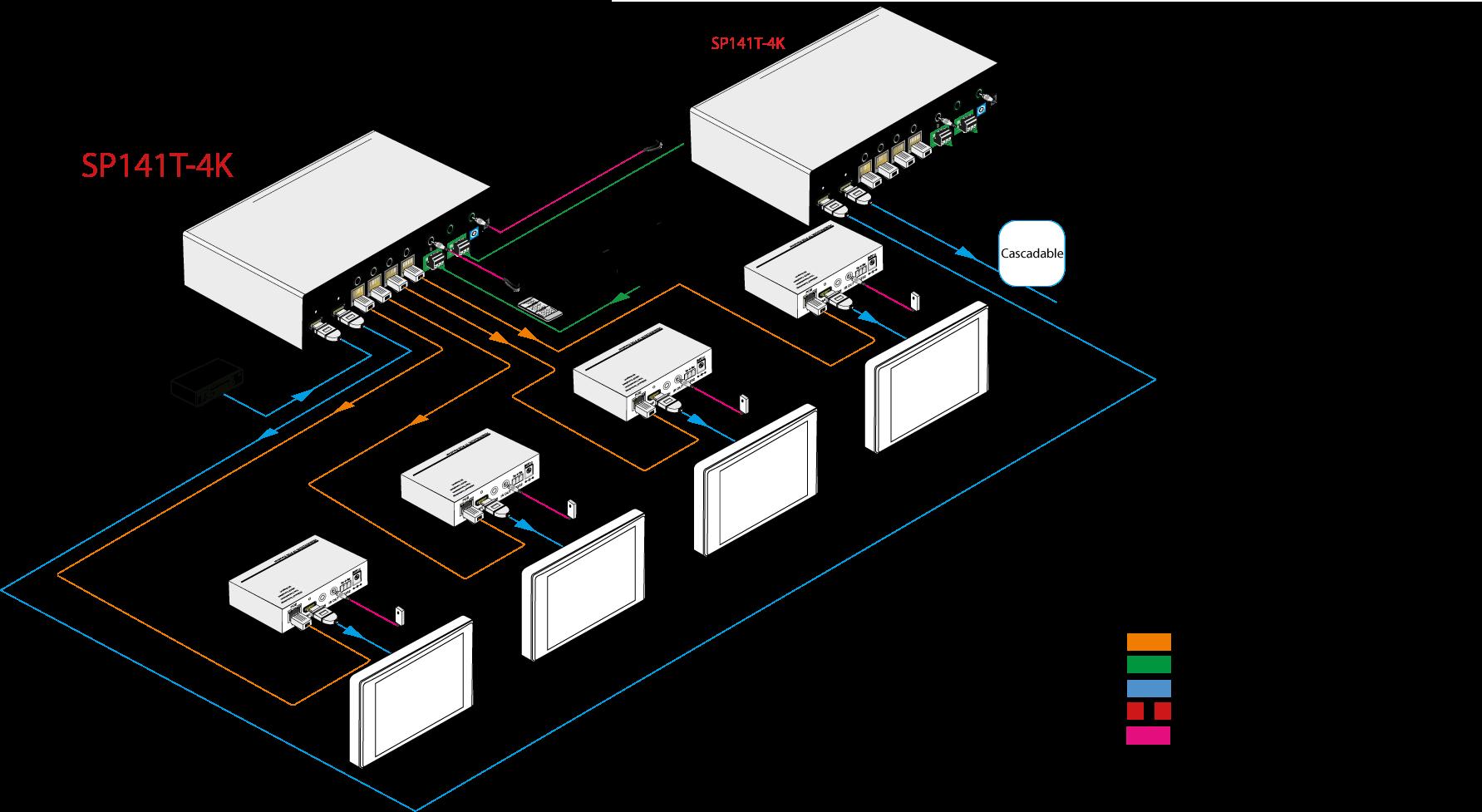 SP2H2-4K | Distributeur HDMI 1x2 extra plat, 4K@4:4:4