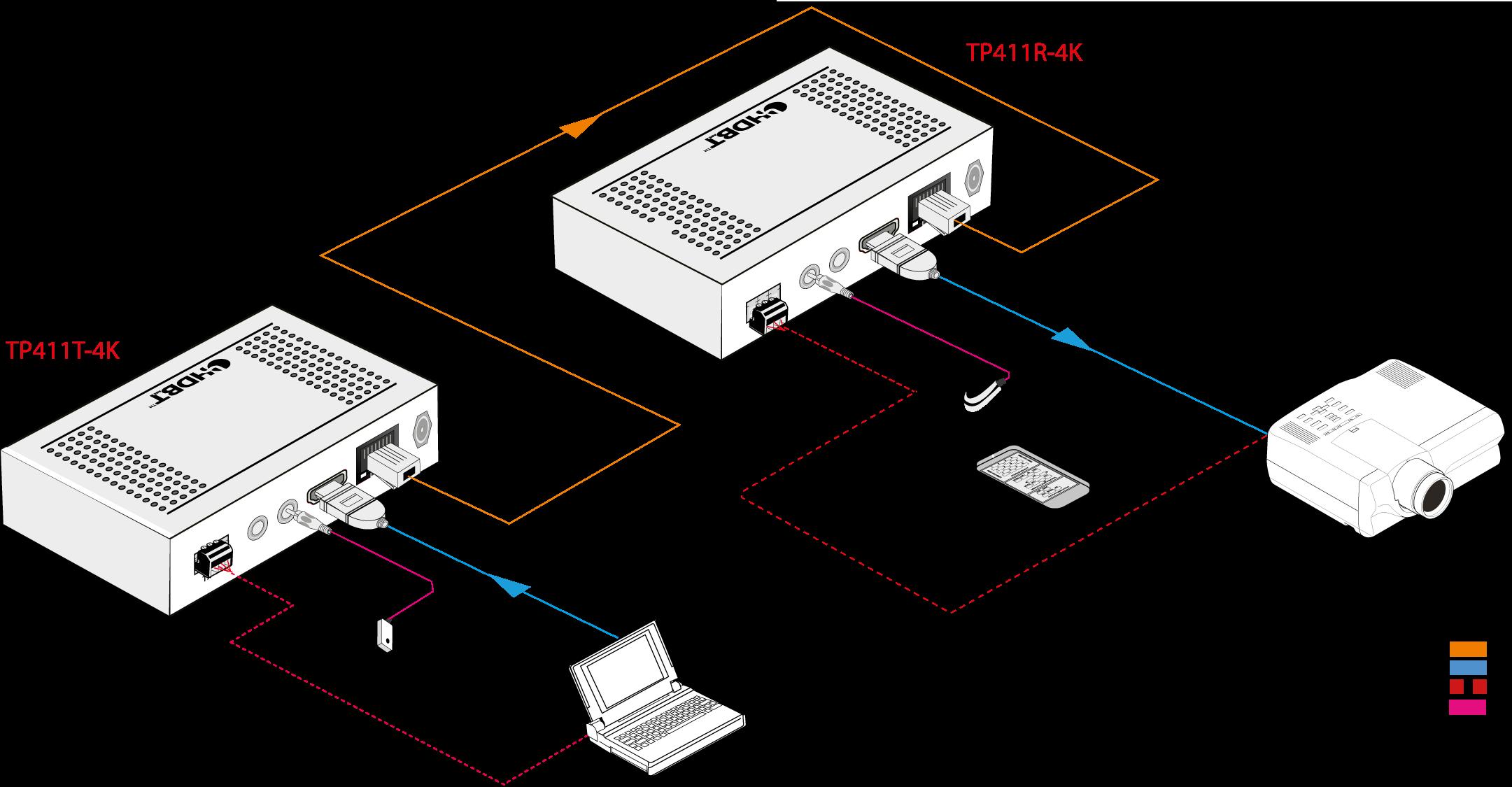 TP411R-4K | Extendeur Recepteur HDMI HdBaseT 70m ultra fin
