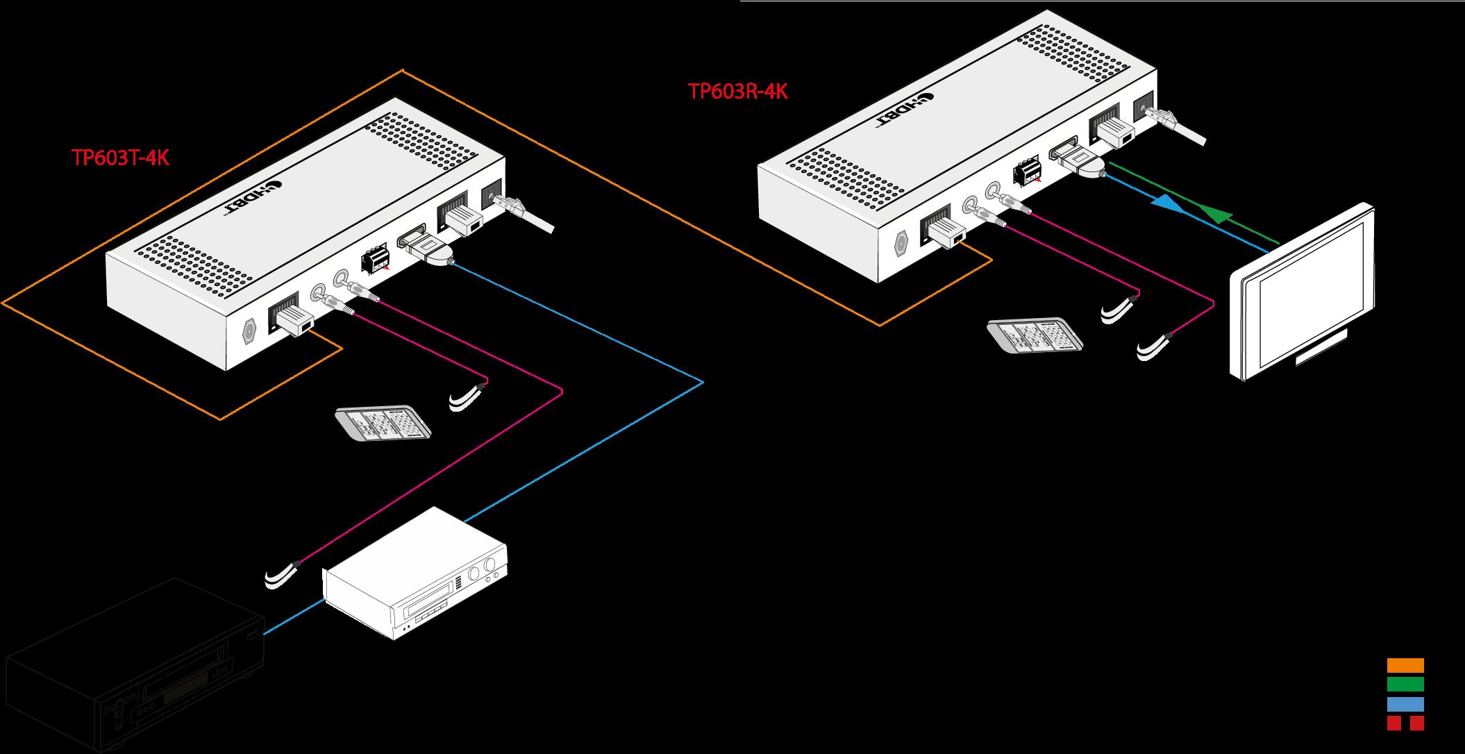 TP603P-4K