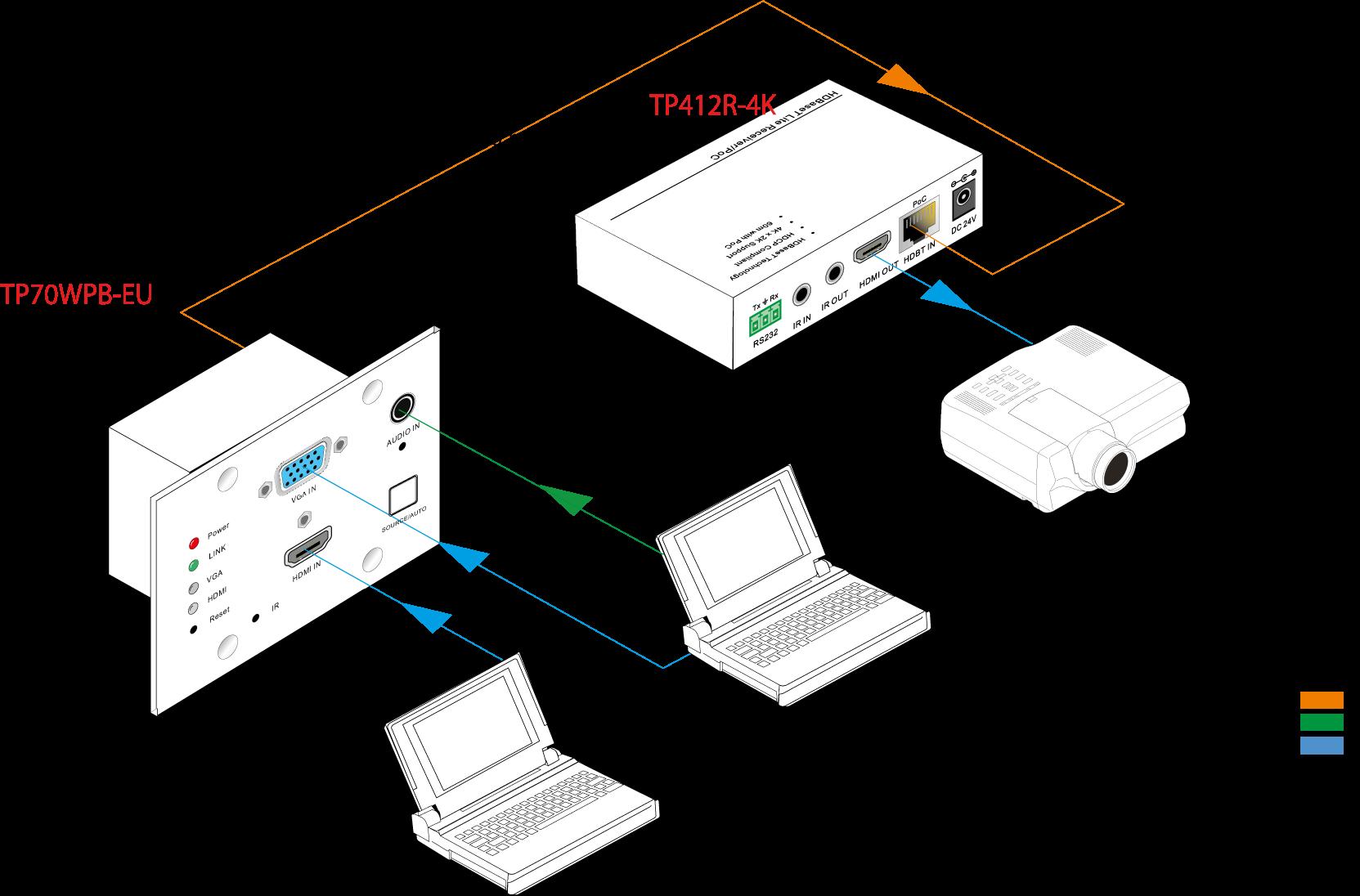 TP70WPB-EU