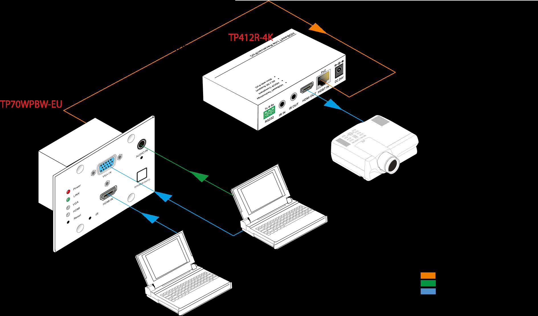 TP70WPBW-EU