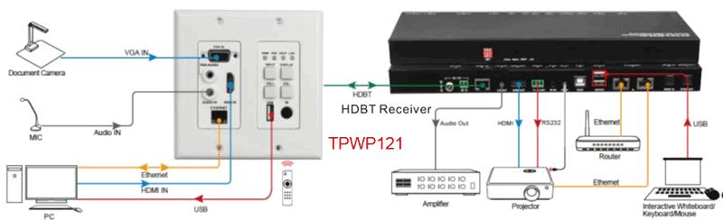 TPWP121