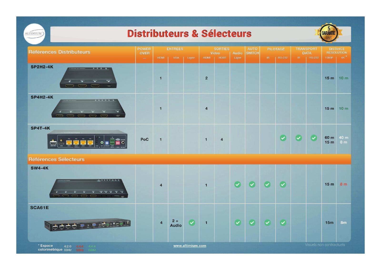tableau comparaison Selecteurs et Distributeurs Altimium