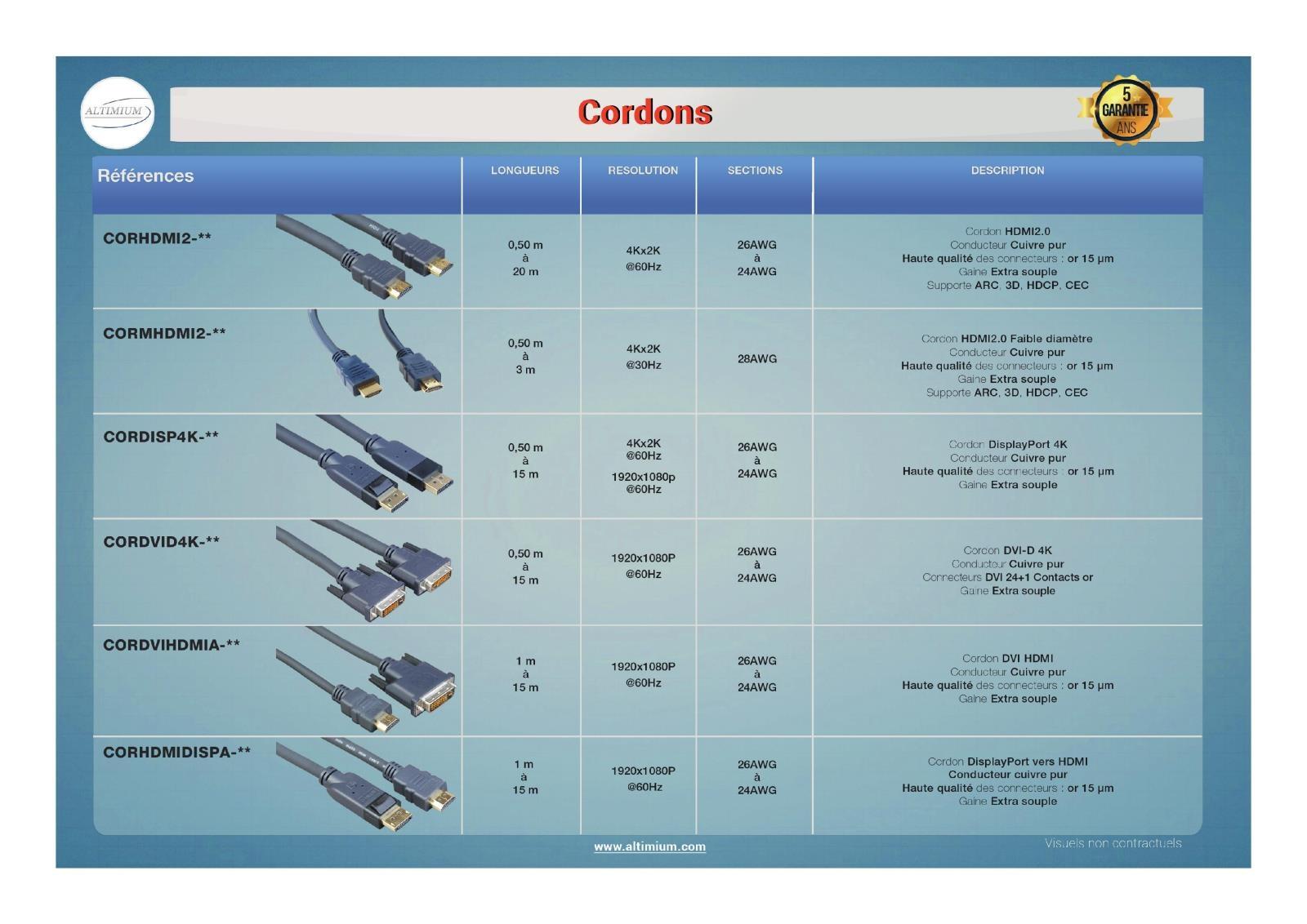 tableau comparaison Cordons Altimium