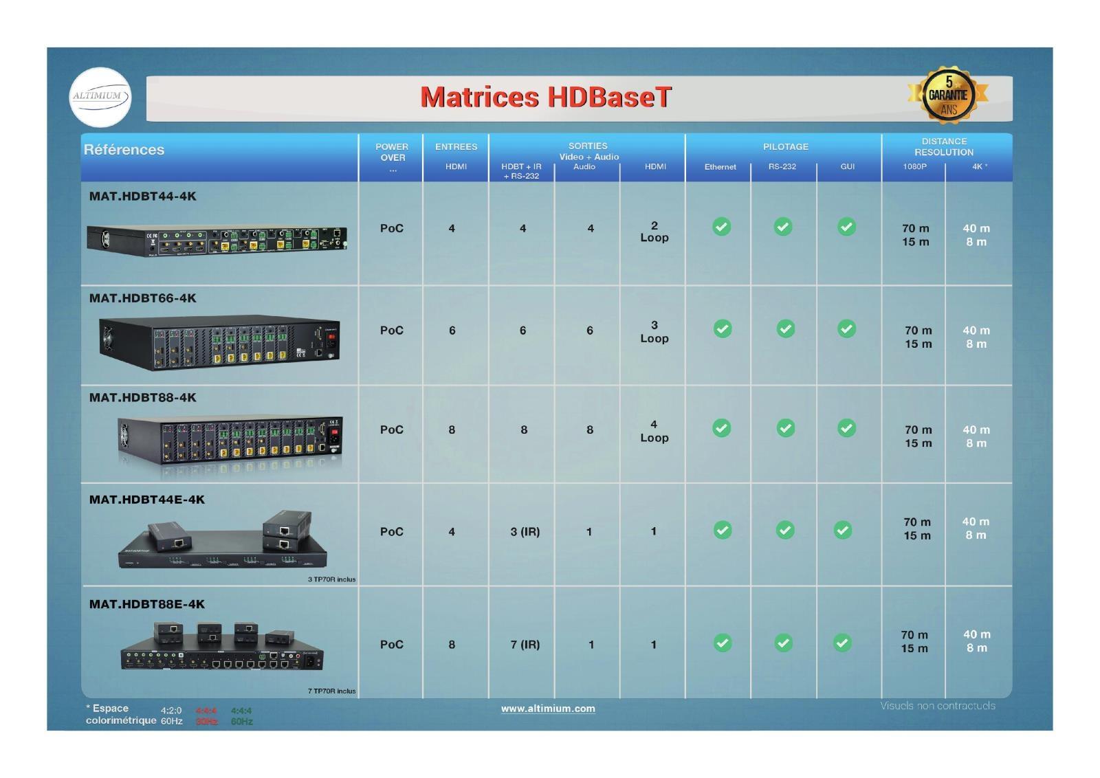 tableau comparaison Matrices HDBT Altimium